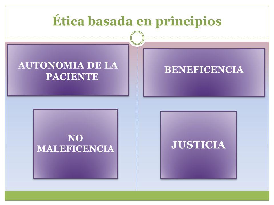Ética basada en principios AUTONOMIA DE LA PACIENTE BENEFICENCIA NO MALEFICENCIA JUSTICIA