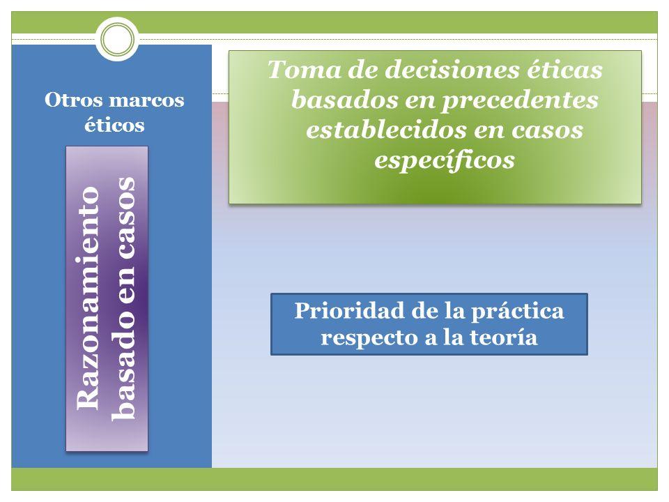 Otros marcos éticos Razonamiento basado en casos Toma de decisiones éticas basados en precedentes establecidos en casos específicos Prioridad de la pr