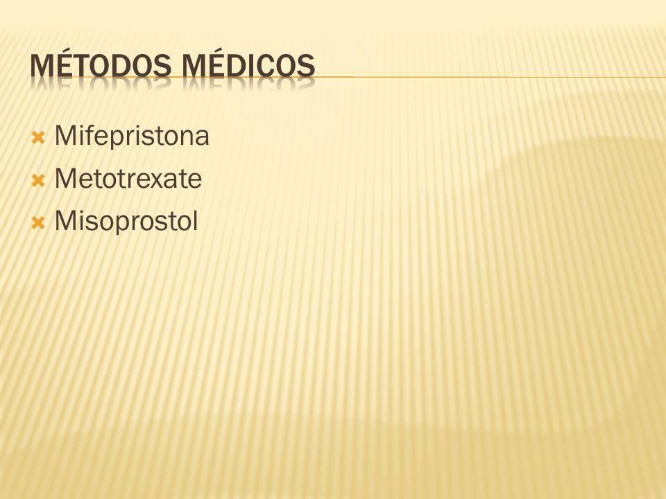 Mifepristona Metotrexate Misoprostol