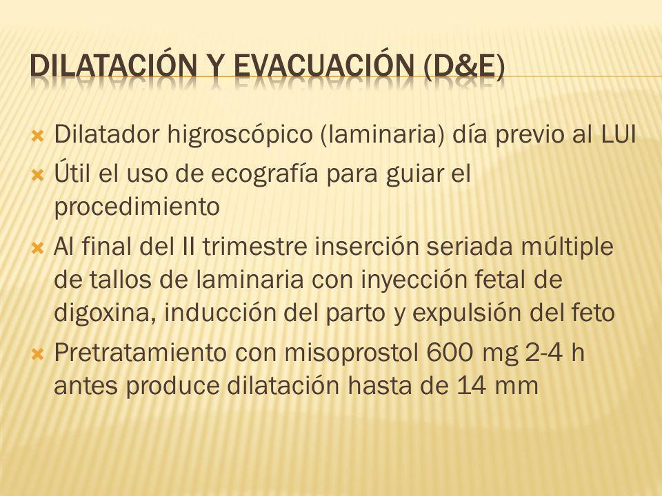 Dilatador higroscópico (laminaria) día previo al LUI Útil el uso de ecografía para guiar el procedimiento Al final del II trimestre inserción seriada