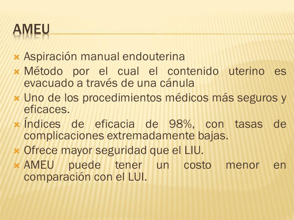 Aspiración manual endouterina Método por el cual el contenido uterino es evacuado a través de una cánula Uno de los procedimientos médicos más seguros