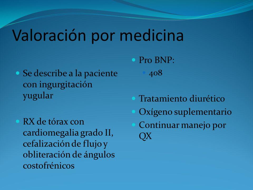 Valoración por medicina Se describe a la paciente con ingurgitación yugular RX de tórax con cardiomegalia grado II, cefalización de flujo y obliteraci
