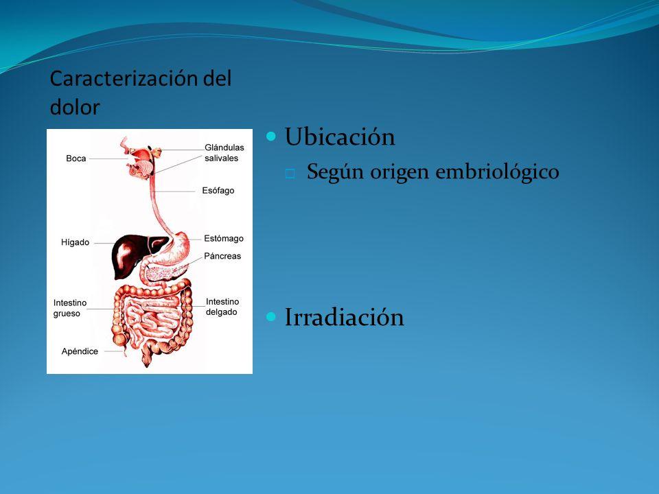 Caracterización del dolor Ubicación Según origen embriológico Irradiación