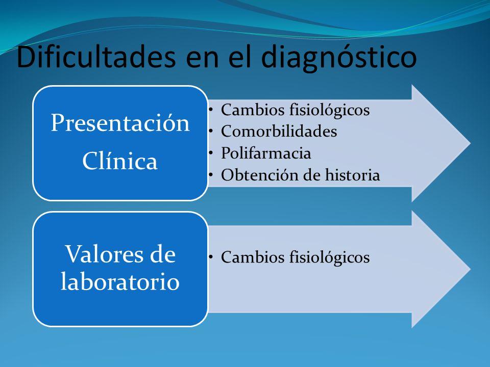 Dificultades en el diagnóstico
