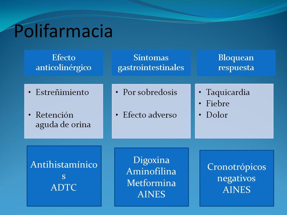 Polifarmacia Antihistamínico s ADTC Digoxina Aminofilina Metformina AINES Cronotrópicos negativos AINES
