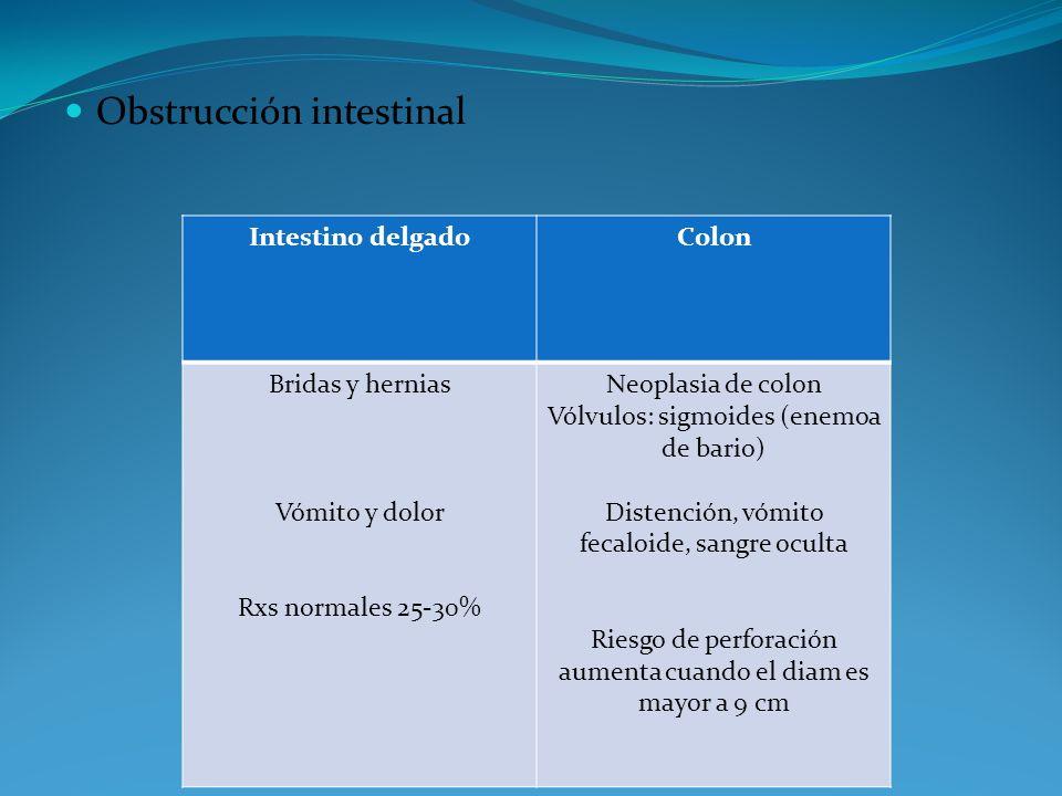 Obstrucción intestinal Intestino delgadoColon Bridas y hernias Vómito y dolor Rxs normales 25-30% Neoplasia de colon Vólvulos: sigmoides (enemoa de ba