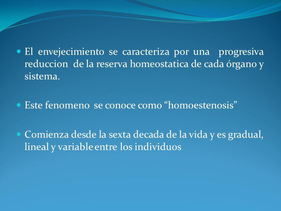 El envejecimiento se caracteriza por una progresiva reduccion de la reserva homeostatica de cada órgano y sistema. Este fenomeno se conoce como homoes