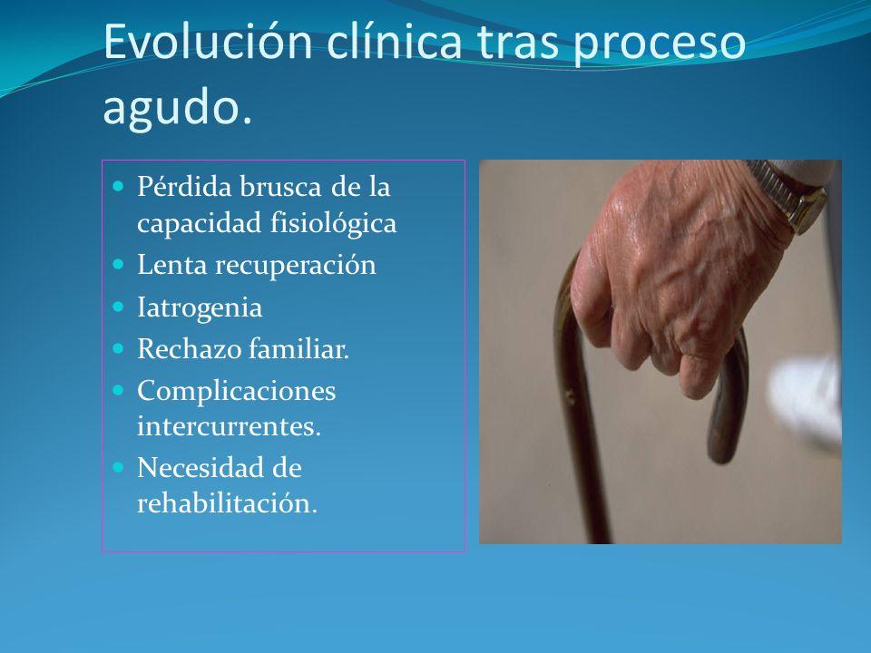 Evolución clínica tras proceso agudo. Pérdida brusca de la capacidad fisiológica Lenta recuperación Iatrogenia Rechazo familiar. Complicaciones interc