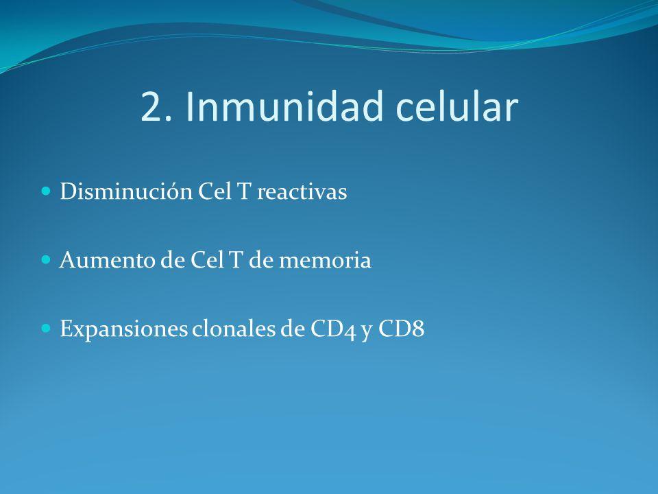 2. Inmunidad celular Disminución Cel T reactivas Aumento de Cel T de memoria Expansiones clonales de CD4 y CD8