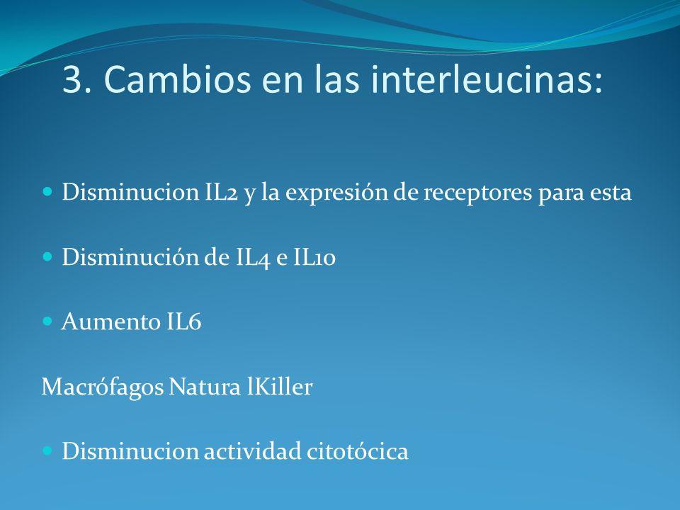 3. Cambios en las interleucinas: Disminucion IL2 y la expresión de receptores para esta Disminución de IL4 e IL10 Aumento IL6 Macrófagos Natura lKille