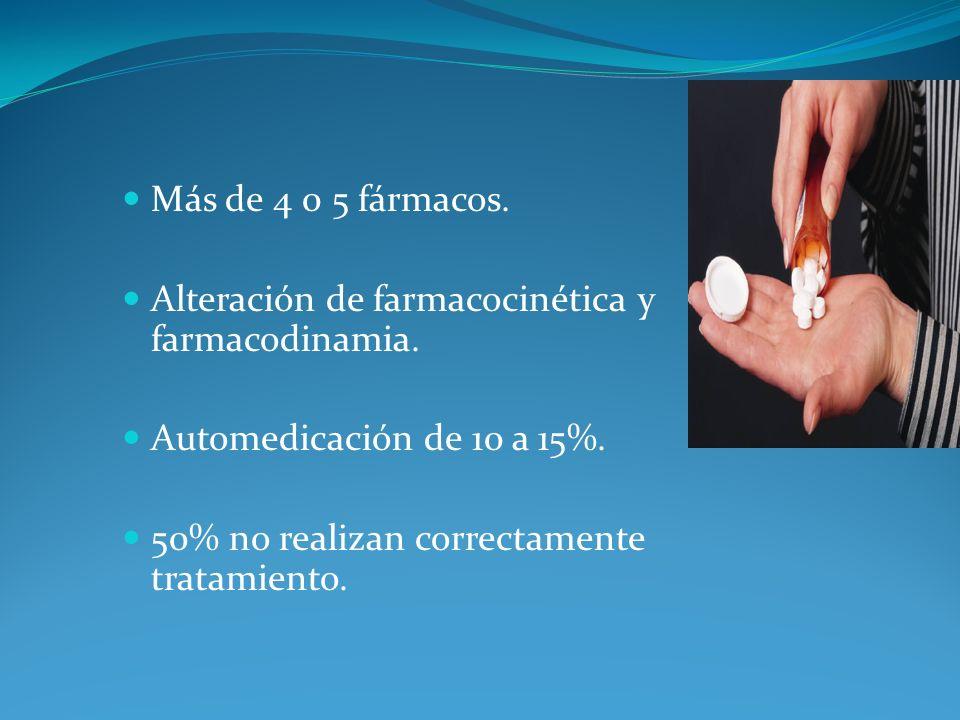 Más de 4 0 5 fármacos. Alteración de farmacocinética y farmacodinamia. Automedicación de 10 a 15%. 50% no realizan correctamente tratamiento.