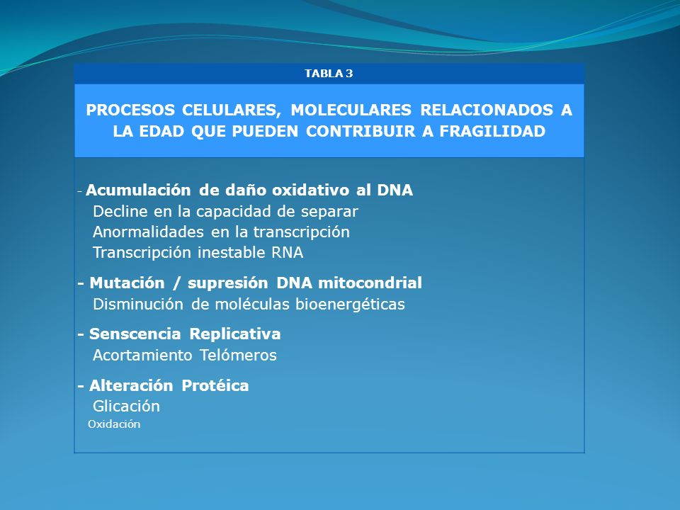 TABLA 3 PROCESOS CELULARES, MOLECULARES RELACIONADOS A LA EDAD QUE PUEDEN CONTRIBUIR A FRAGILIDAD - Acumulación de daño oxidativo al DNA Decline en la