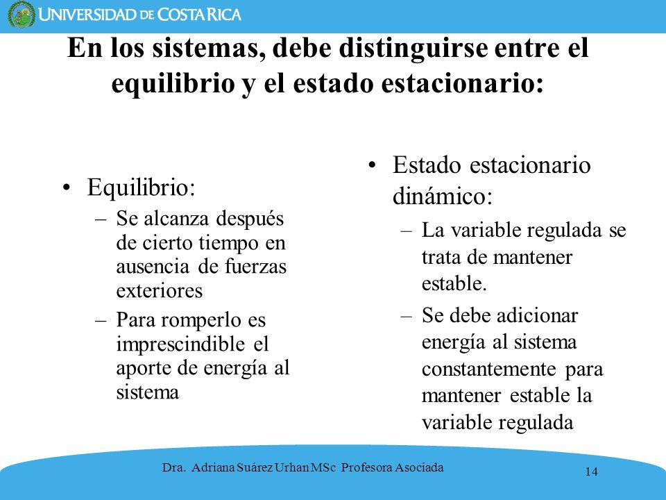 14 En los sistemas, debe distinguirse entre el equilibrio y el estado estacionario: Equilibrio: –Se alcanza después de cierto tiempo en ausencia de fu