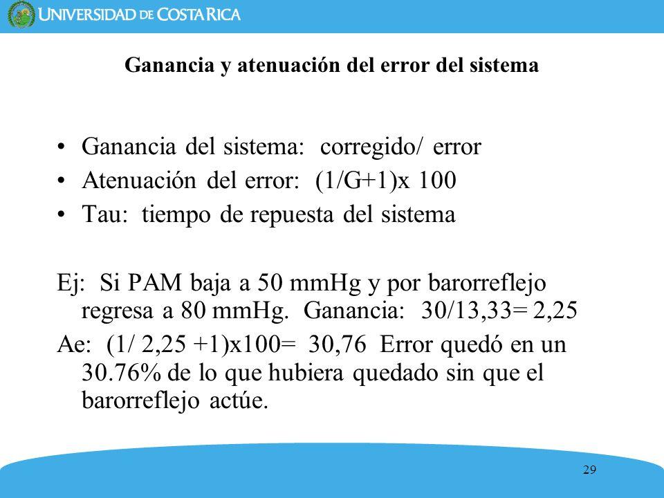 29 Ganancia y atenuación del error del sistema Ganancia del sistema: corregido/ error Atenuación del error: (1/G+1)x 100 Tau: tiempo de repuesta del s