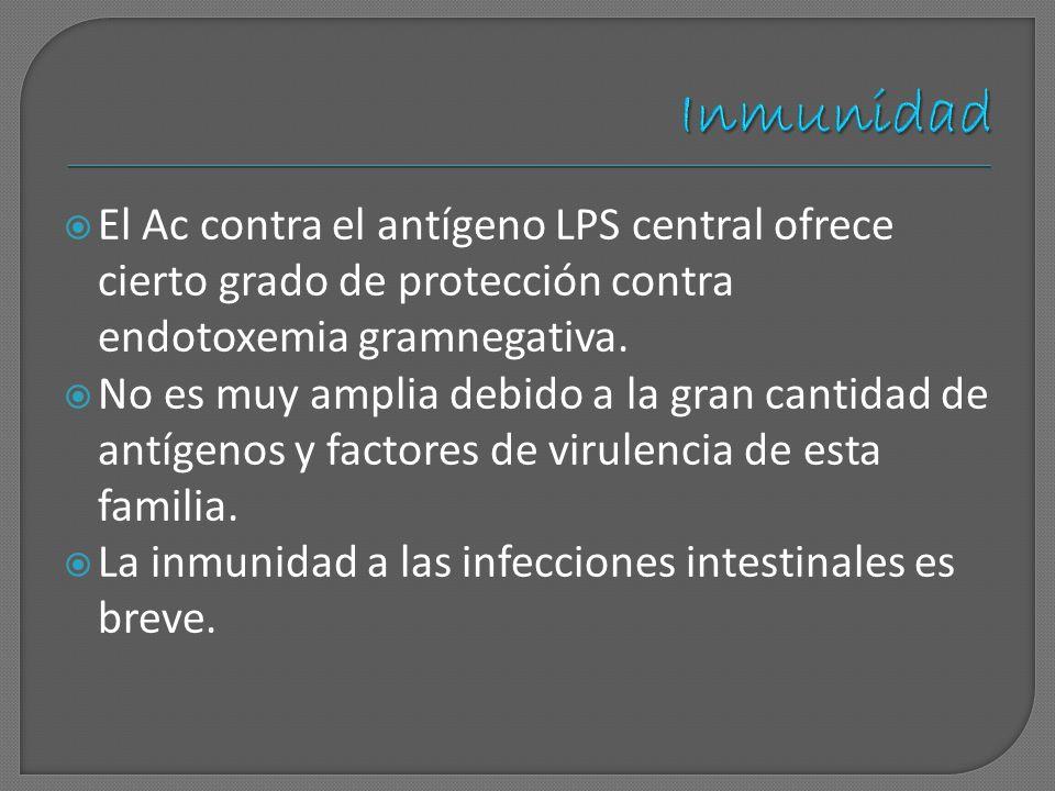 El Ac contra el antígeno LPS central ofrece cierto grado de protección contra endotoxemia gramnegativa. No es muy amplia debido a la gran cantidad de