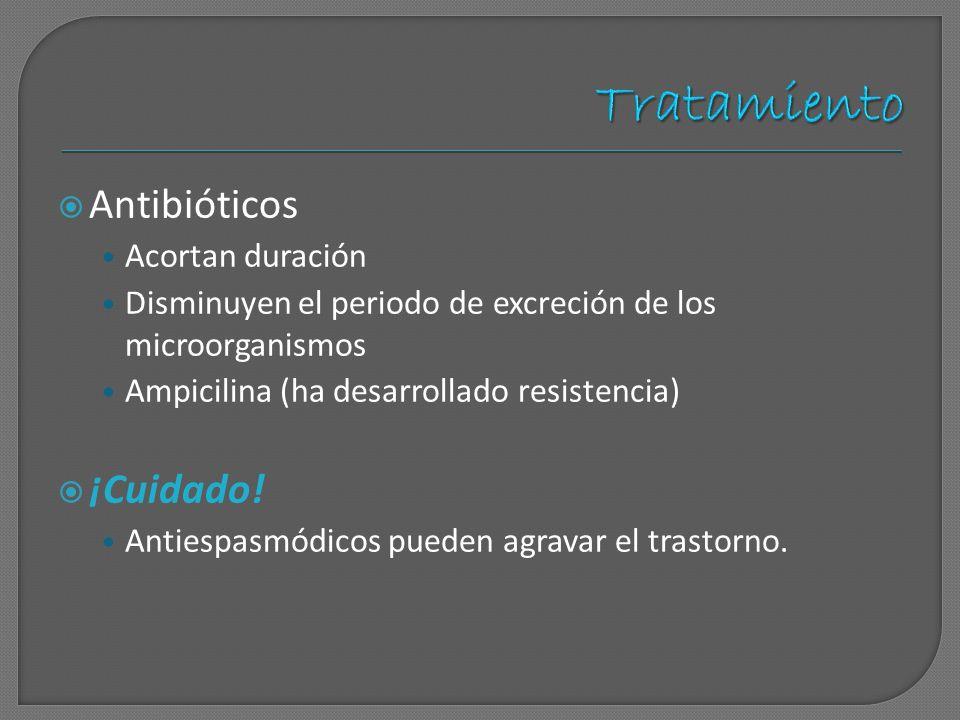 Antibióticos Acortan duración Disminuyen el periodo de excreción de los microorganismos Ampicilina (ha desarrollado resistencia) ¡Cuidado! Antiespasmó