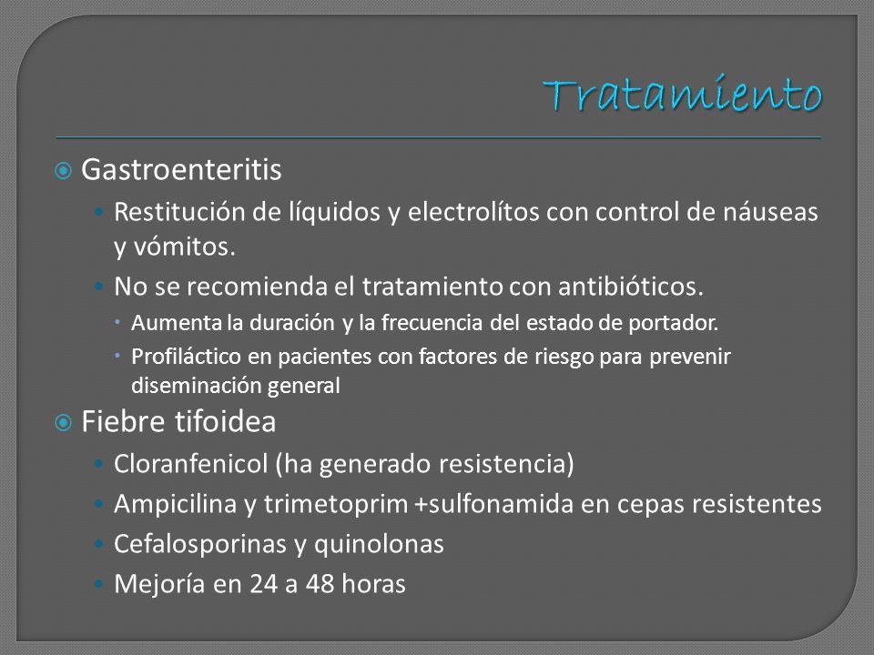 Gastroenteritis Restitución de líquidos y electrolítos con control de náuseas y vómitos. No se recomienda el tratamiento con antibióticos. Aumenta la