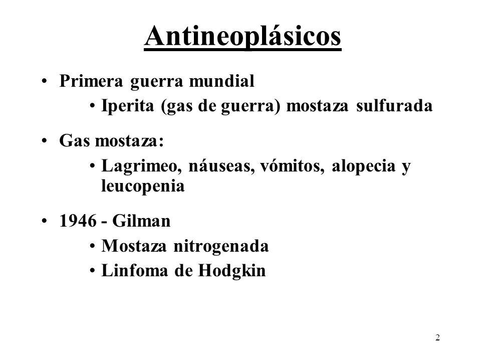 2 Antineoplásicos Primera guerra mundial Iperita (gas de guerra) mostaza sulfurada Gas mostaza: Lagrimeo, náuseas, vómitos, alopecia y leucopenia 1946