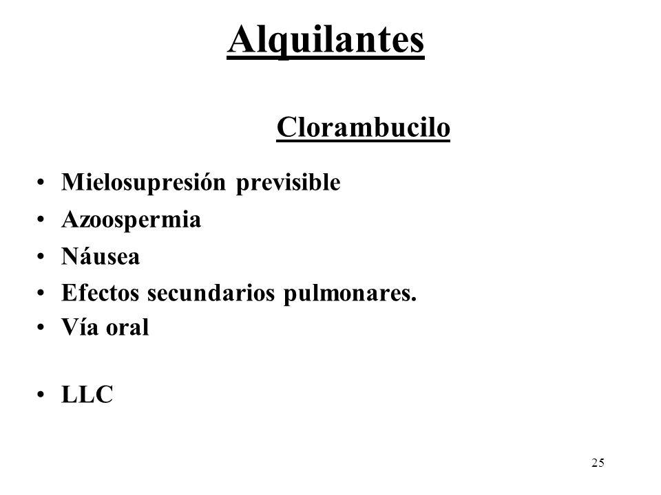 25 Clorambucilo Mielosupresión previsible Azoospermia Náusea Efectos secundarios pulmonares. Vía oral LLC Alquilantes