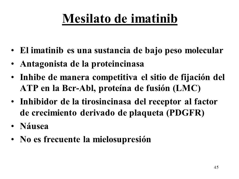 45 Mesilato de imatinib El imatinib es una sustancia de bajo peso molecular Antagonista de la proteincinasa Inhibe de manera competitiva el sitio de f