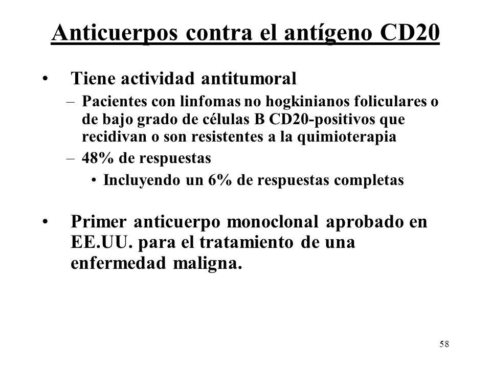 58 Anticuerpos contra el antígeno CD20 Tiene actividad antitumoral –Pacientes con linfomas no hogkinianos foliculares o de bajo grado de células B CD2