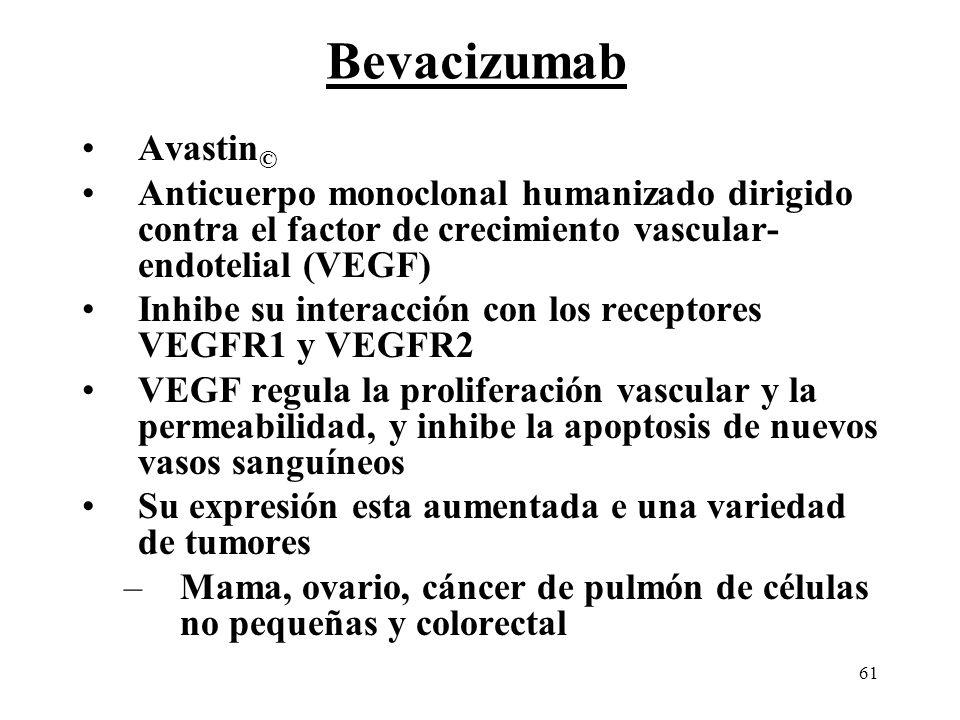 61 Bevacizumab Avastin © Anticuerpo monoclonal humanizado dirigido contra el factor de crecimiento vascular- endotelial (VEGF) Inhibe su interacción c