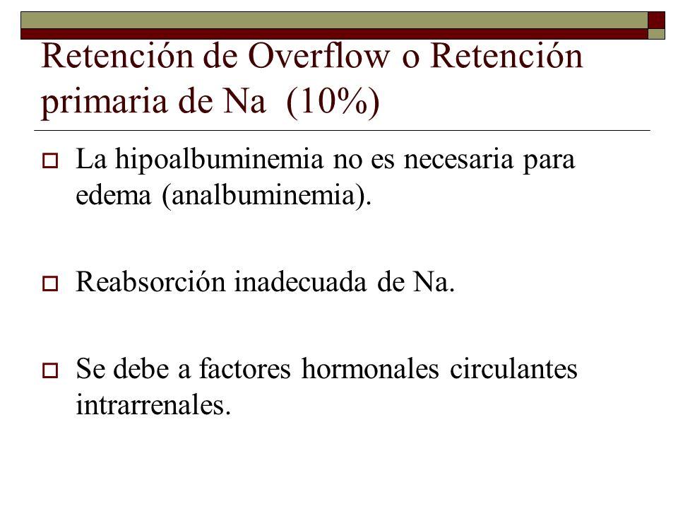 Retención de Overflow o Retención primaria de Na (10%) La hipoalbuminemia no es necesaria para edema (analbuminemia). Reabsorción inadecuada de Na. Se