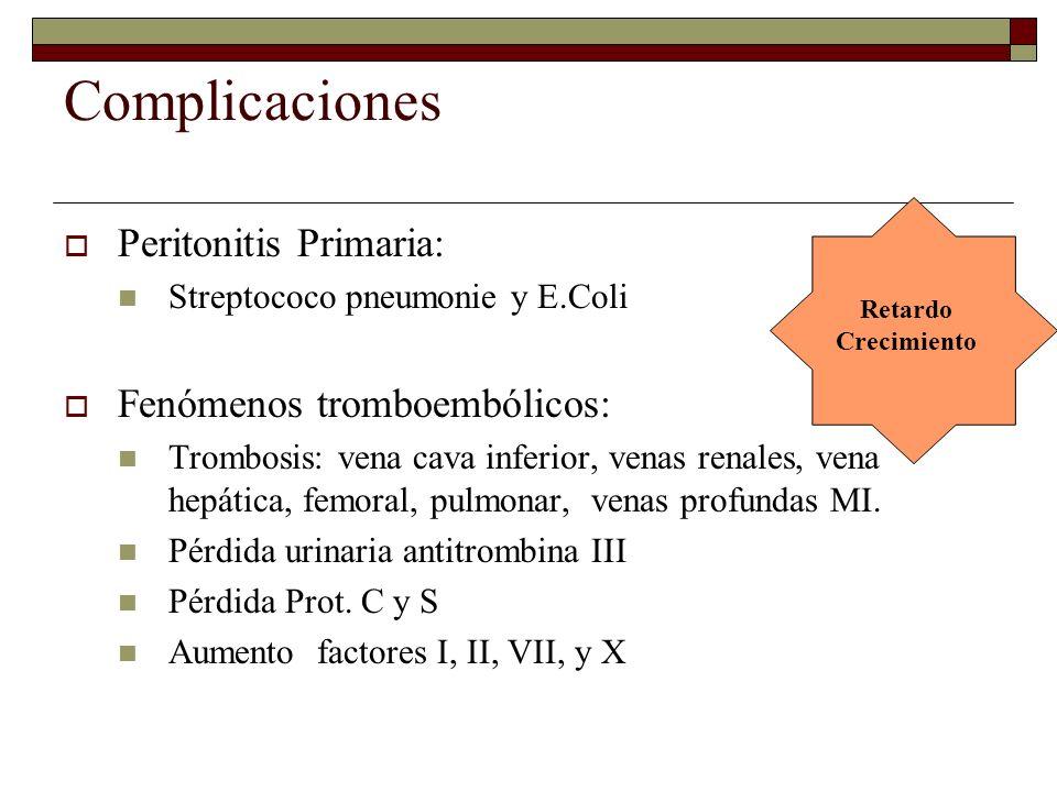 Complicaciones Peritonitis Primaria: Streptococo pneumonie y E.Coli Fenómenos tromboembólicos: Trombosis: vena cava inferior, venas renales, vena hepá