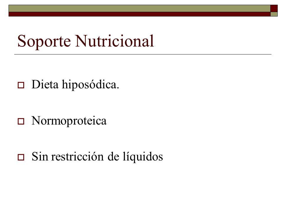 Soporte Nutricional Dieta hiposódica. Normoproteica Sin restricción de líquidos