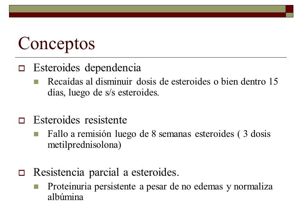 Conceptos Esteroides dependencia Recaídas al disminuir dosis de esteroides o bien dentro 15 días, luego de s/s esteroides. Esteroides resistente Fallo
