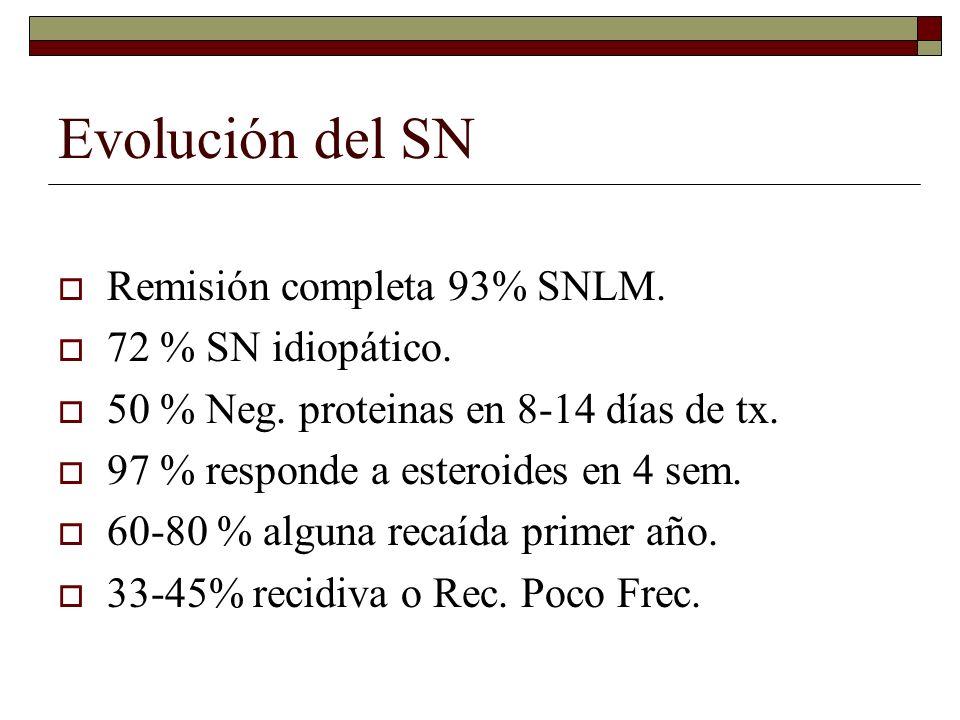 Evolución del SN Remisión completa 93% SNLM. 72 % SN idiopático. 50 % Neg. proteinas en 8-14 días de tx. 97 % responde a esteroides en 4 sem. 60-80 %