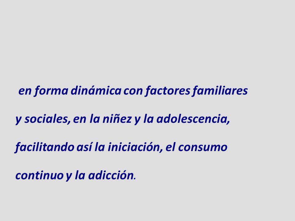 en forma dinámica con factores familiares y sociales, en la niñez y la adolescencia, facilitando así la iniciación, el consumo continuo y la adicción.