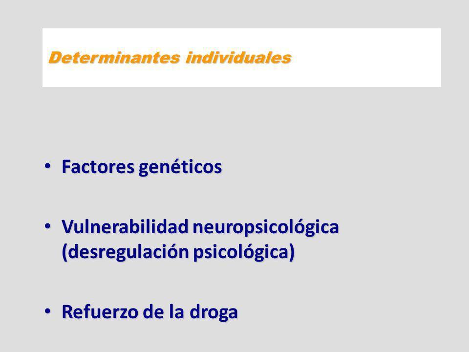 Factores genéticos Factores genéticos Vulnerabilidad neuropsicológica (desregulación psicológica) Vulnerabilidad neuropsicológica (desregulación psico