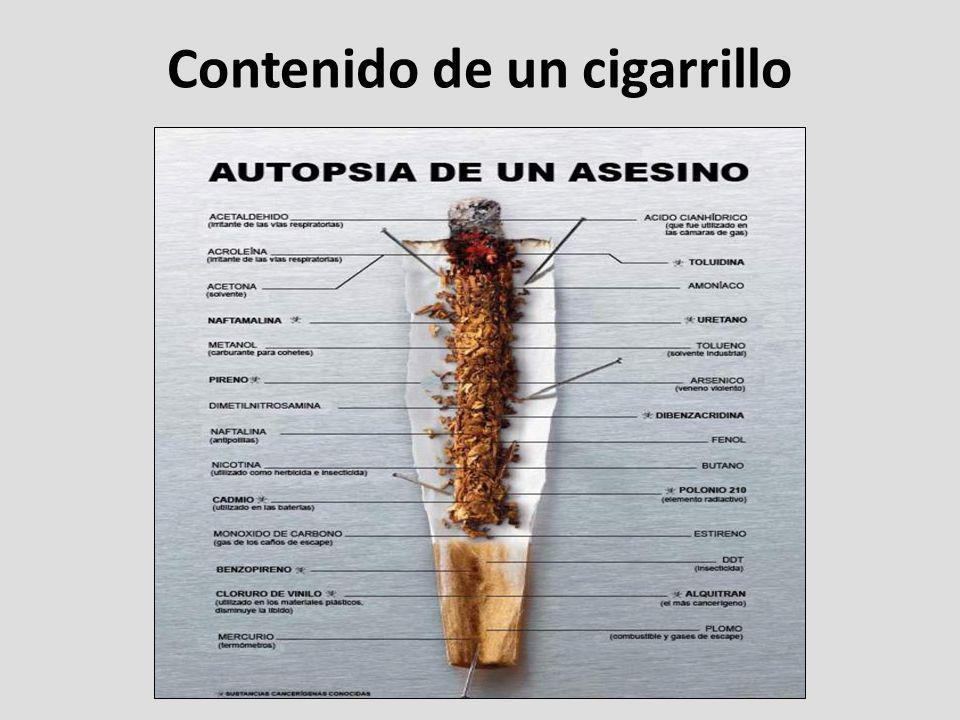 Contenido de un cigarrillo