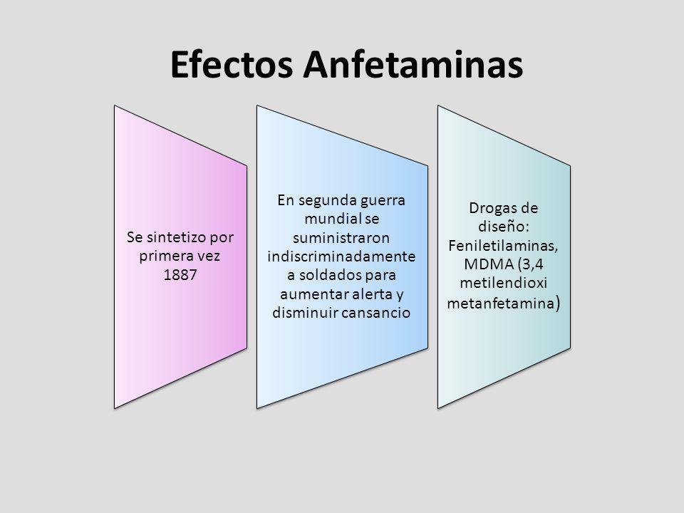 Efectos Anfetaminas Se sintetizo por primera vez 1887 En segunda guerra mundial se suministraron indiscriminadamente a soldados para aumentar alerta y