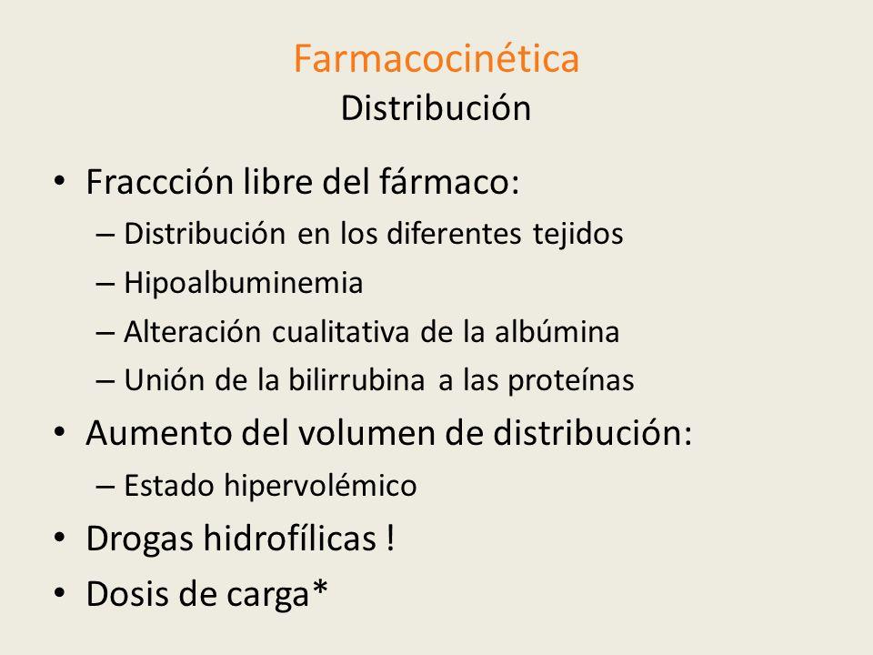 Farmacocinética Distribución Fraccción libre del fármaco: – Distribución en los diferentes tejidos – Hipoalbuminemia – Alteración cualitativa de la al