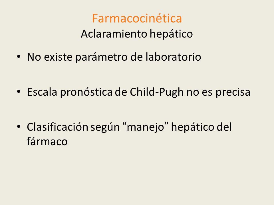 Farmacocinética Aclaramiento hepático No existe parámetro de laboratorio Escala pronóstica de Child-Pugh no es precisa Clasificación según manejo hepá