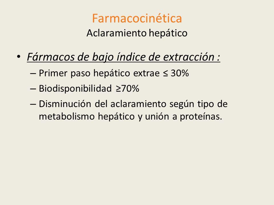 Fármacos de bajo índice de extracción : – Primer paso hepático extrae 30% – Biodisponibilidad 70% – Disminución del aclaramiento según tipo de metabol