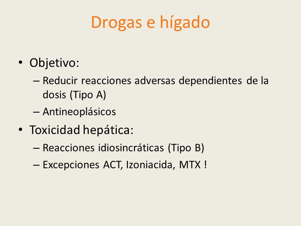 Drogas e hígado Objetivo: – Reducir reacciones adversas dependientes de la dosis (Tipo A) – Antineoplásicos Toxicidad hepática: – Reacciones idiosincr