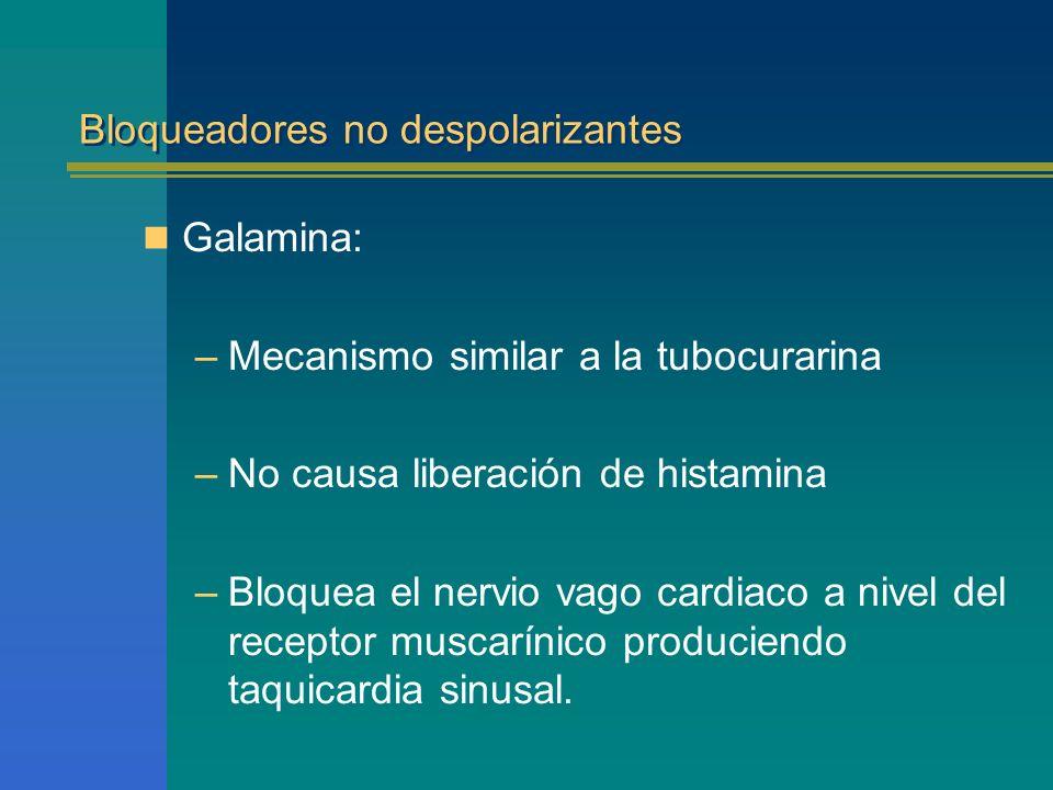 Bloqueadores no despolarizantes Galamina: –Mecanismo similar a la tubocurarina –No causa liberación de histamina –Bloquea el nervio vago cardiaco a ni