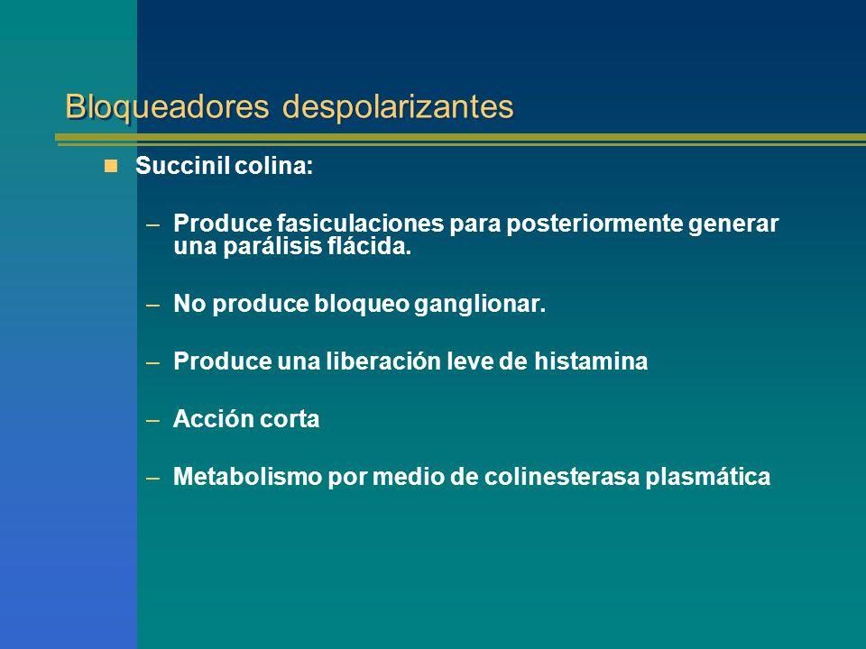 Bloqueadores despolarizantes Succinil colina: –Produce fasiculaciones para posteriormente generar una parálisis flácida. –No produce bloqueo gangliona