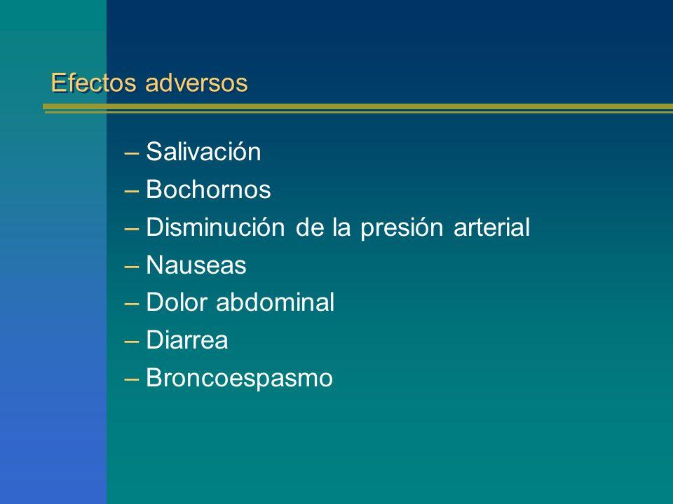Efectos adversos –Salivación –Bochornos –Disminución de la presión arterial –Nauseas –Dolor abdominal –Diarrea –Broncoespasmo