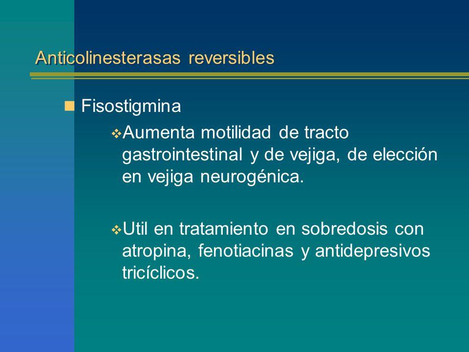 Anticolinesterasas reversibles Fisostigmina Aumenta motilidad de tracto gastrointestinal y de vejiga, de elección en vejiga neurogénica. Util en trata