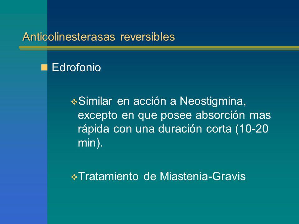 Anticolinesterasas reversibles Edrofonio Similar en acción a Neostigmina, excepto en que posee absorción mas rápida con una duración corta (10-20 min)