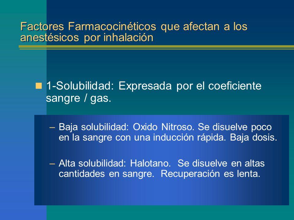 Factores Farmacocinéticos que afectan a los anestésicos por inhalación 1-Solubilidad: Expresada por el coeficiente sangre / gas. –Baja solubilidad: Ox