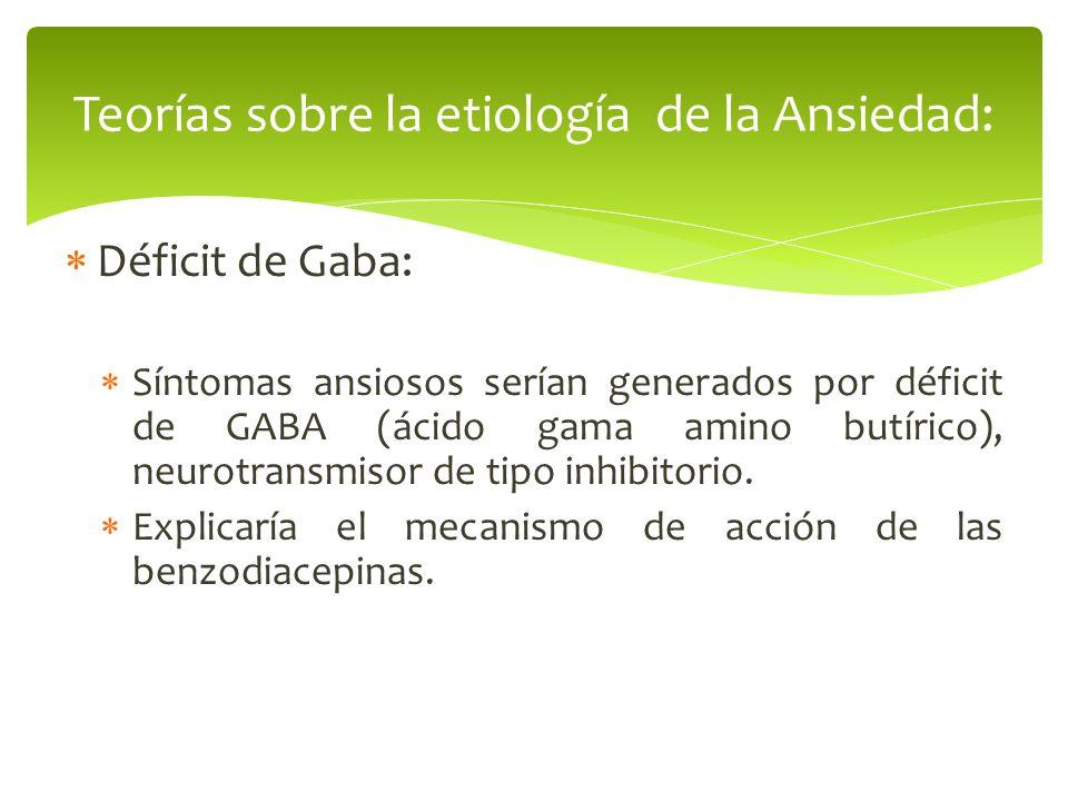 Déficit de Gaba: Síntomas ansiosos serían generados por déficit de GABA (ácido gama amino butírico), neurotransmisor de tipo inhibitorio. Explicaría e