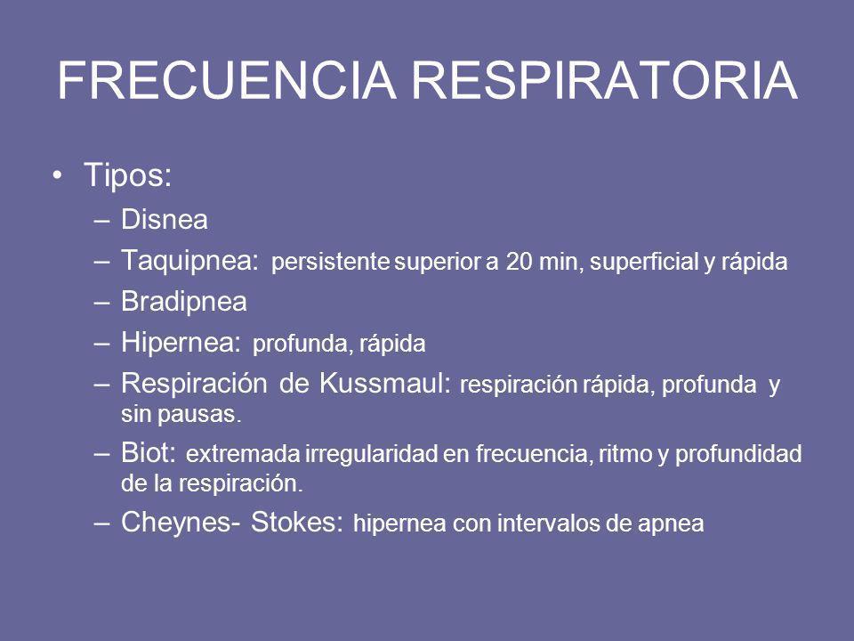 FRECUENCIA RESPIRATORIA Tipos: –Disnea –Taquipnea: persistente superior a 20 min, superficial y rápida –Bradipnea –Hipernea: profunda, rápida –Respira