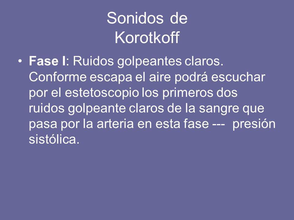 Sonidos de Korotkoff Fase I: Ruidos golpeantes claros. Conforme escapa el aire podrá escuchar por el estetoscopio los primeros dos ruidos golpeante cl