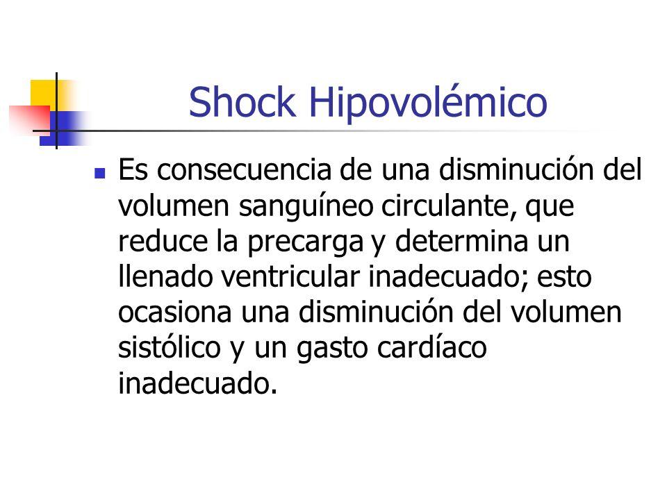 Shock Hipovolémico Es consecuencia de una disminución del volumen sanguíneo circulante, que reduce la precarga y determina un llenado ventricular inad