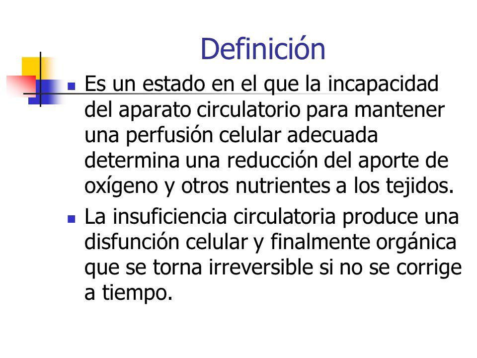 Definición Es un estado en el que la incapacidad del aparato circulatorio para mantener una perfusión celular adecuada determina una reducción del apo